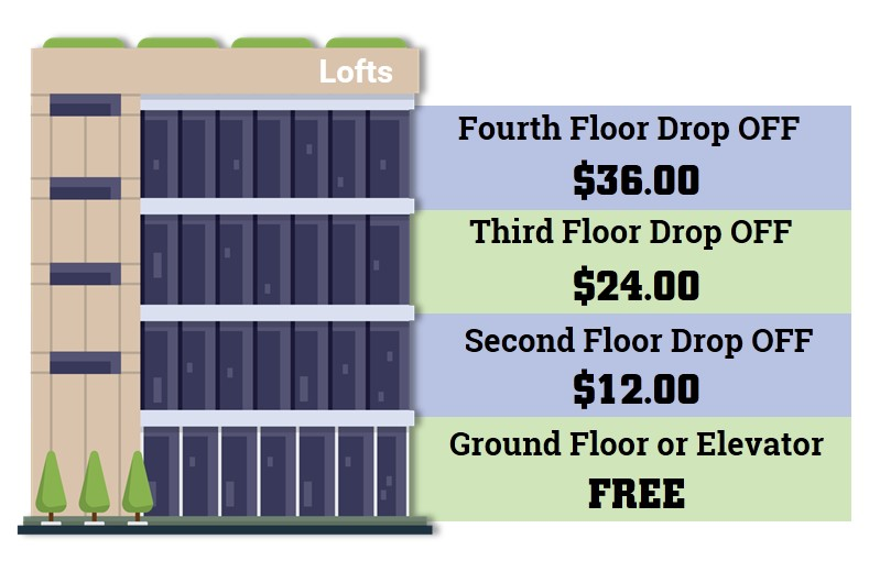 Rental Crates Cost Per Floor 2
